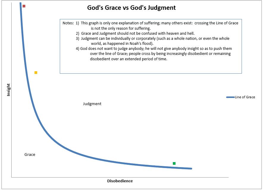 GracevsJudgment2